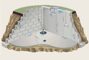 tile-basement-waterproofing