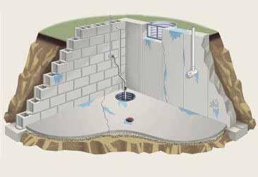 tile-basement-waterproofing